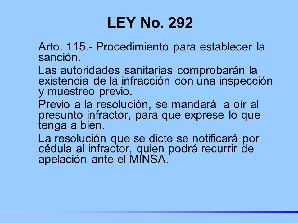LEY No.292 Arto. 115.- Procedimiento para establecer la sanción.