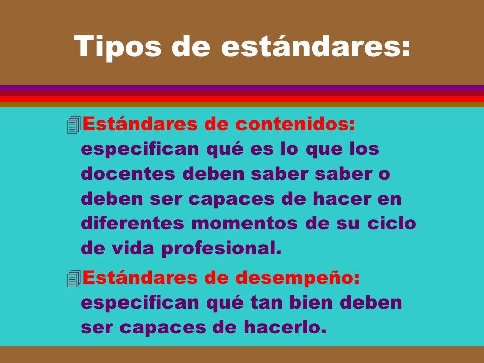 Tipos de estándares: 4Estándares de contenidos: especifican qué es lo que los docentes deben saber saber o deben ser capaces de hacer en diferentes mo