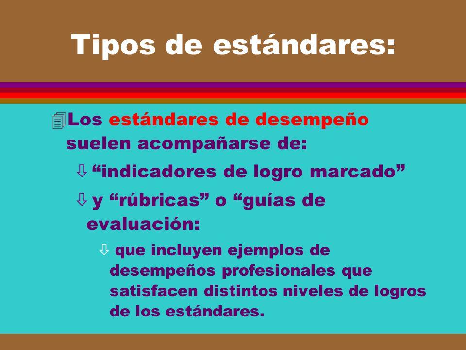 Tipos de estándares: 4Los estándares de desempeño suelen acompañarse de: ò indicadores de logro marcado ò y rúbricas o guías de evaluación: ò que incl