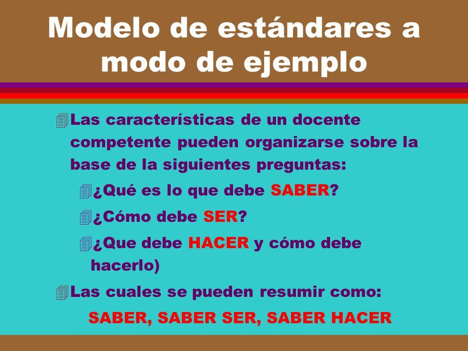 Modelo de estándares a modo de ejemplo 4Las características de un docente competente pueden organizarse sobre la base de la siguientes preguntas: 4¿Qu