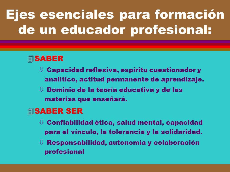 Ejes esenciales para formación de un educador profesional: 4SABER ò Capacidad reflexiva, espíritu cuestionador y analítico, actitud permanente de apre