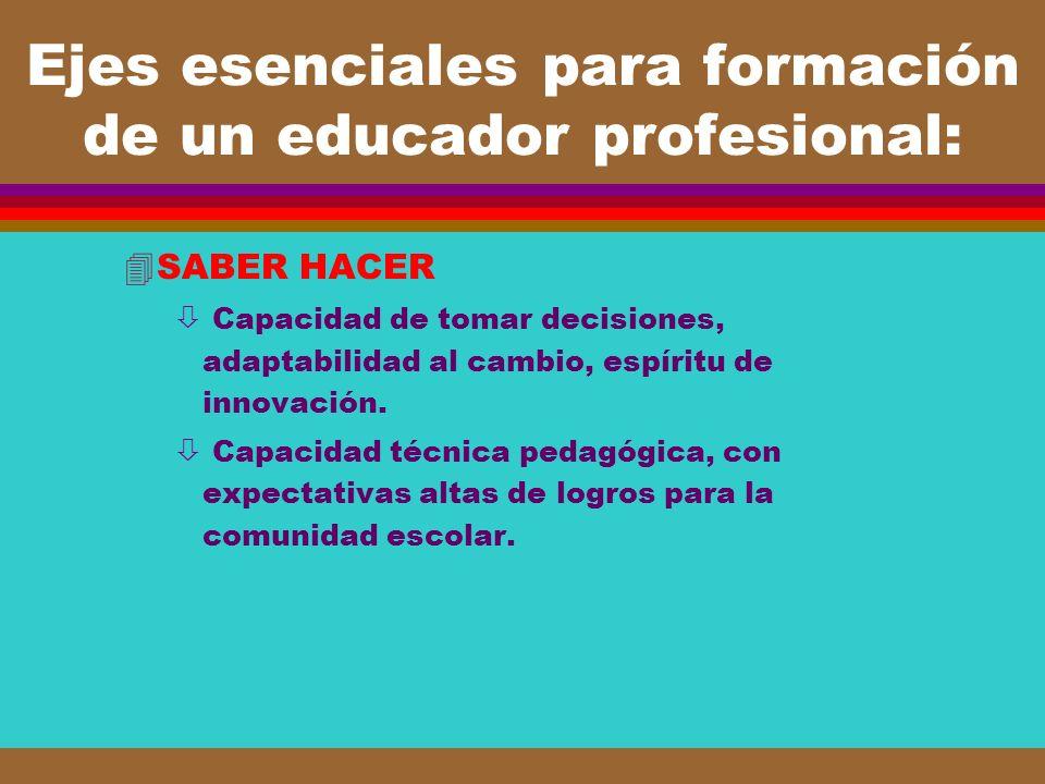 Ejes esenciales para formación de un educador profesional: 4SABER HACER ò Capacidad de tomar decisiones, adaptabilidad al cambio, espíritu de innovaci