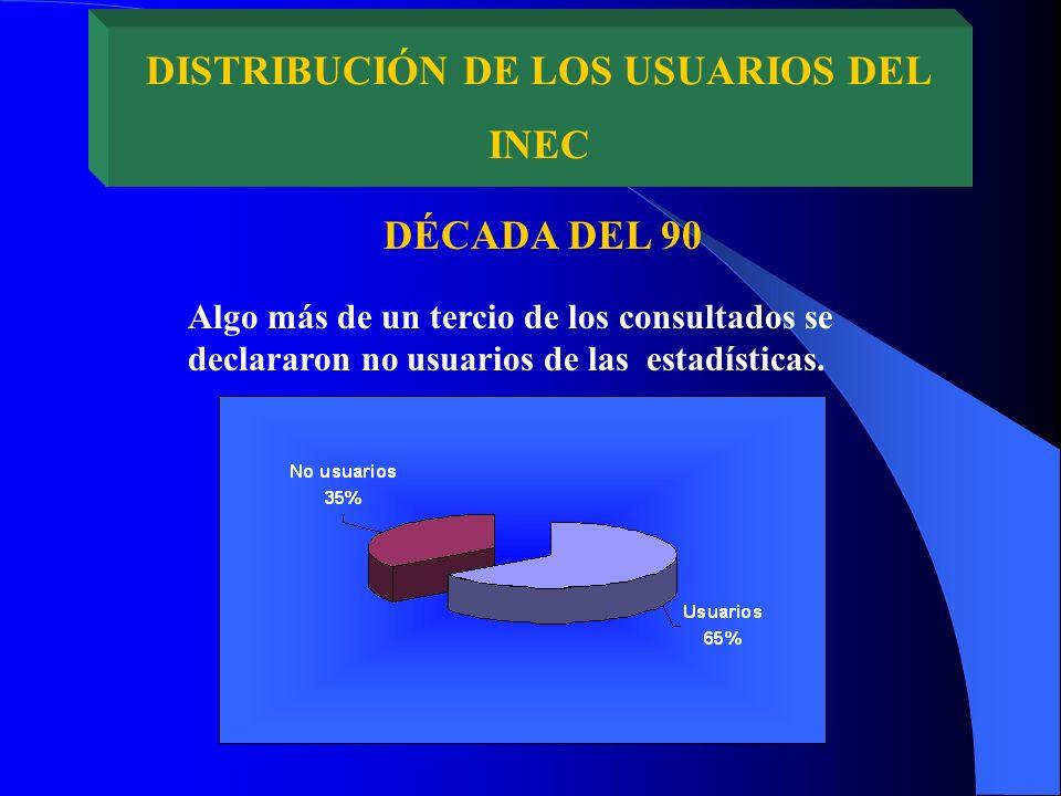 DÉCADA DEL 90 Algo más de un tercio de los consultados se declararon no usuarios de las estadísticas.
