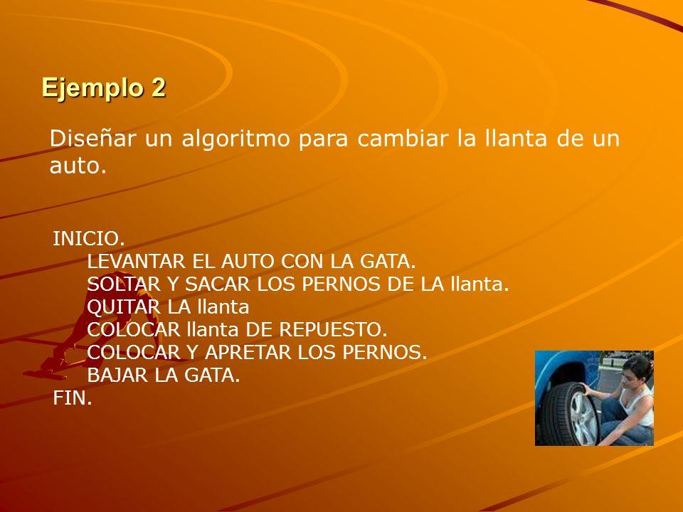 Ejemplo 2 Diseñar un algoritmo para cambiar la llanta de un auto. INICIO. LEVANTAR EL AUTO CON LA GATA. SOLTAR Y SACAR LOS PERNOS DE LA llanta. QUITAR