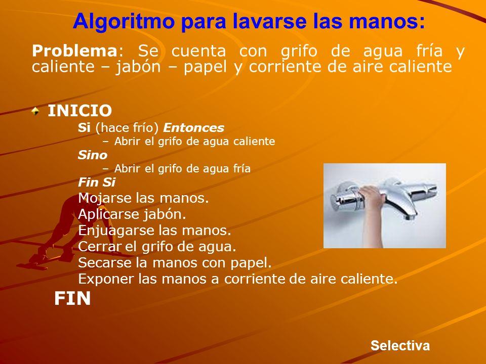 Algoritmo para calcular el á rea de un rectangulo Escribir Ing.