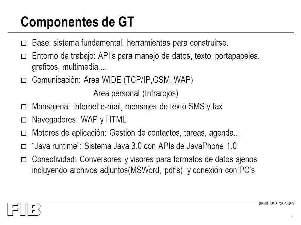 SEMINARIS DE CASO 7 Componentes de GT o Base: sistema fundamental, herramientas para construirse.