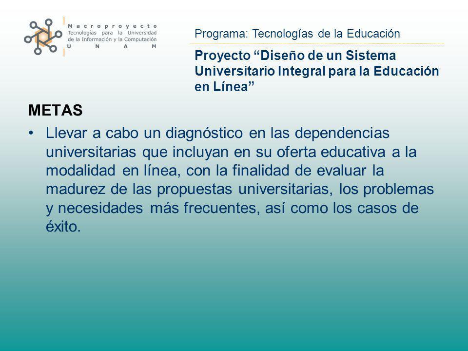 Programa: Tecnologías de la Educación Proyecto Diseño de un Sistema Universitario Integral para la Educación en Línea METAS Llevar a cabo un diagnósti