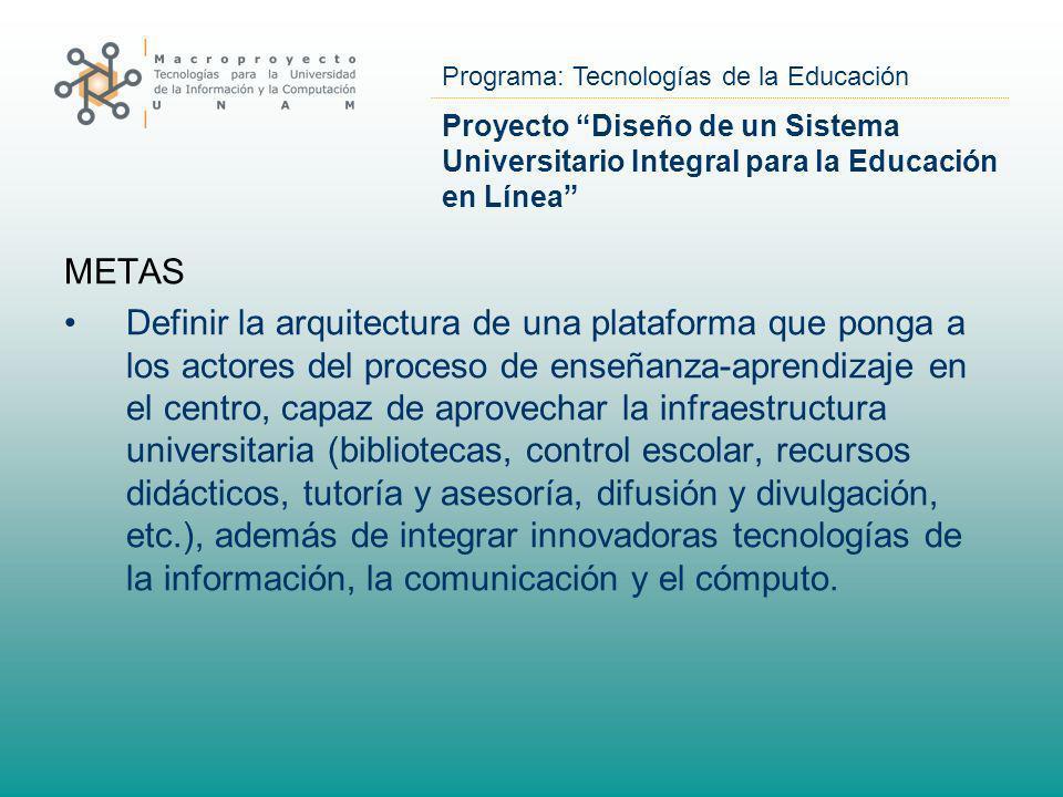 Programa: Tecnologías de la Educación Proyecto Diseño de un Sistema Universitario Integral para la Educación en Línea METAS Definir la arquitectura de