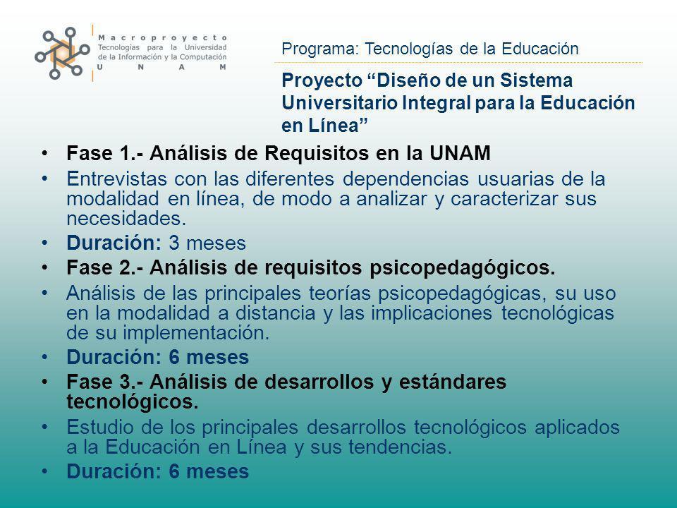 Programa: Tecnologías de la Educación Proyecto Diseño de un Sistema Universitario Integral para la Educación en Línea Fase 1.- Análisis de Requisitos