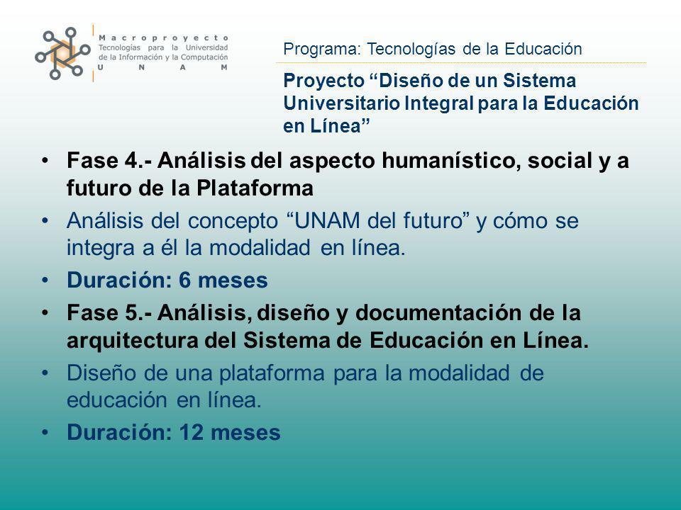 Programa: Tecnologías de la Educación Proyecto Diseño de un Sistema Universitario Integral para la Educación en Línea Fase 4.- Análisis del aspecto hu