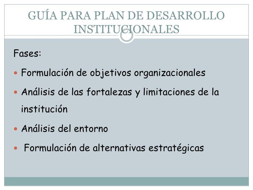 GUÍA PARA PLAN DE DESARROLLO INSTITUCIONALES Fases: Formulación de objetivos organizacionales Análisis de las fortalezas y limitaciones de la institución Análisis del entorno Formulación de alternativas estratégicas