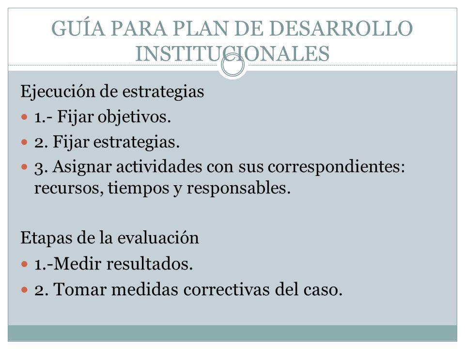 GUÍA PARA PLAN DE DESARROLLO INSTITUCIONALES Ejecución de estrategias 1.- Fijar objetivos. 2. Fijar estrategias. 3. Asignar actividades con sus corres