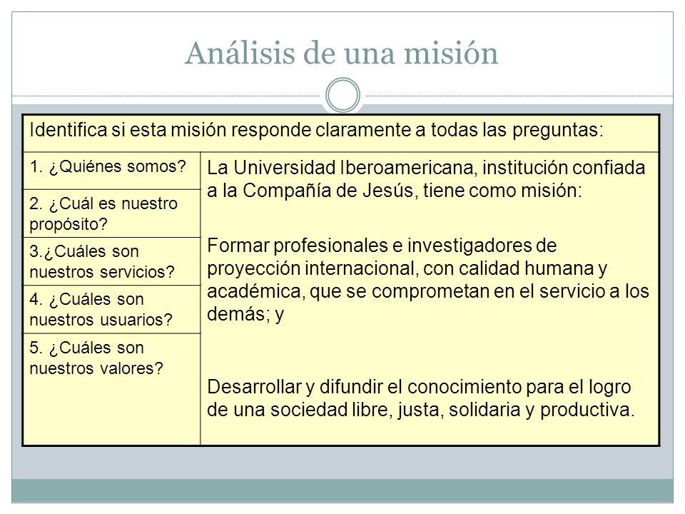 Análisis de una misión Identifica si esta misión responde claramente a todas las preguntas: 1. ¿Quiénes somos? La Universidad Iberoamericana, instituc