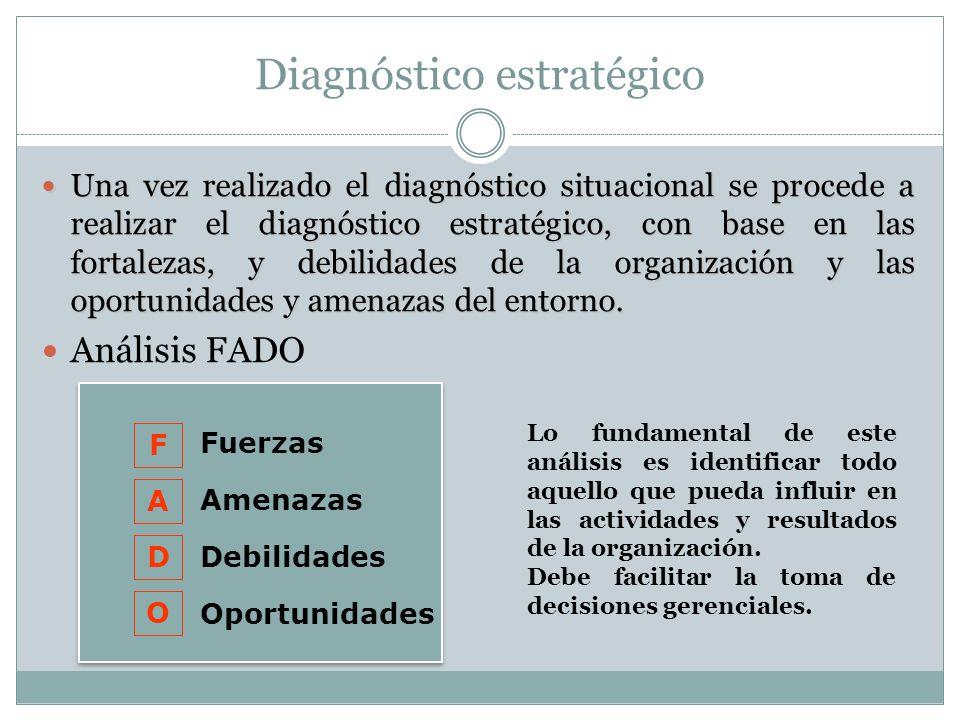 Diagnóstico estratégico Una vez realizado el diagnóstico situacional se procede a realizar el diagnóstico estratégico, con base en las fortalezas, y debilidades de la organización y las oportunidades y amenazas del entorno.