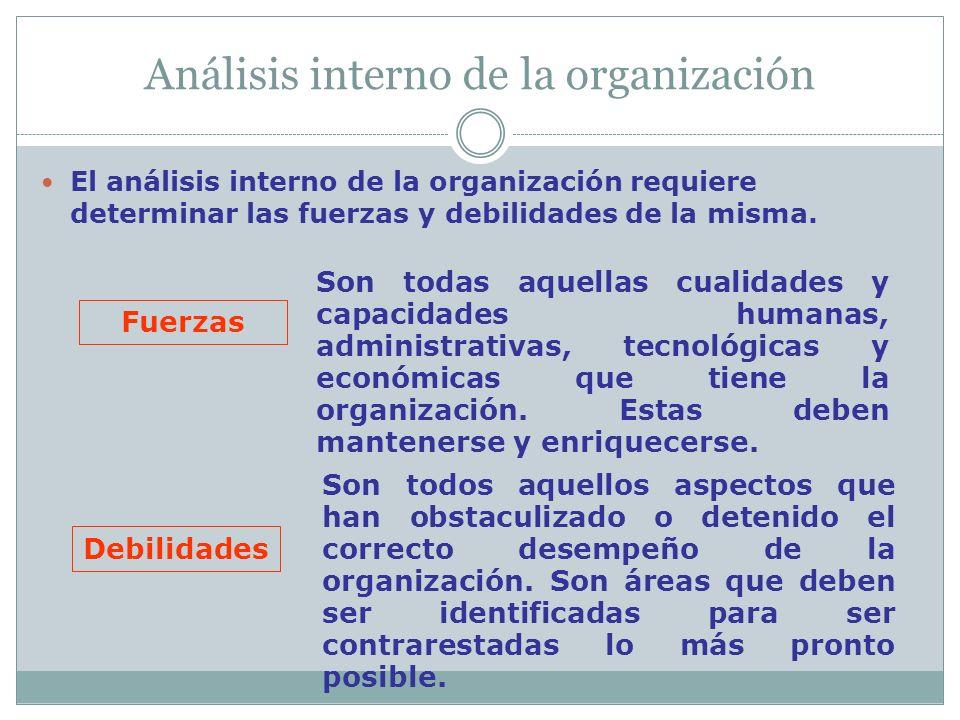 Análisis interno de la organización El análisis interno de la organización requiere determinar las fuerzas y debilidades de la misma. Son todas aquell