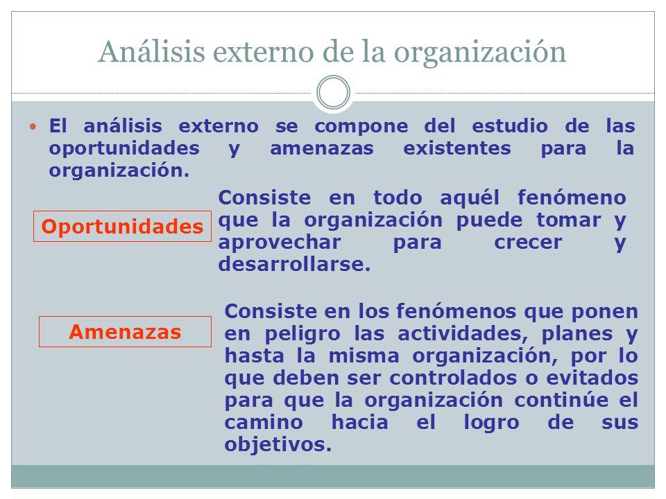 Análisis externo de la organización El análisis externo se compone del estudio de las oportunidades y amenazas existentes para la organización. Consis