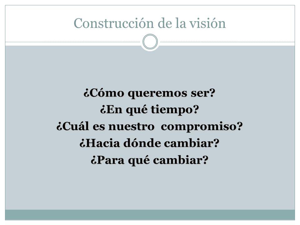 Construcción de la visión ¿Cómo queremos ser? ¿En qué tiempo? ¿Cuál es nuestro compromiso? ¿Hacia dónde cambiar? ¿Para qué cambiar?