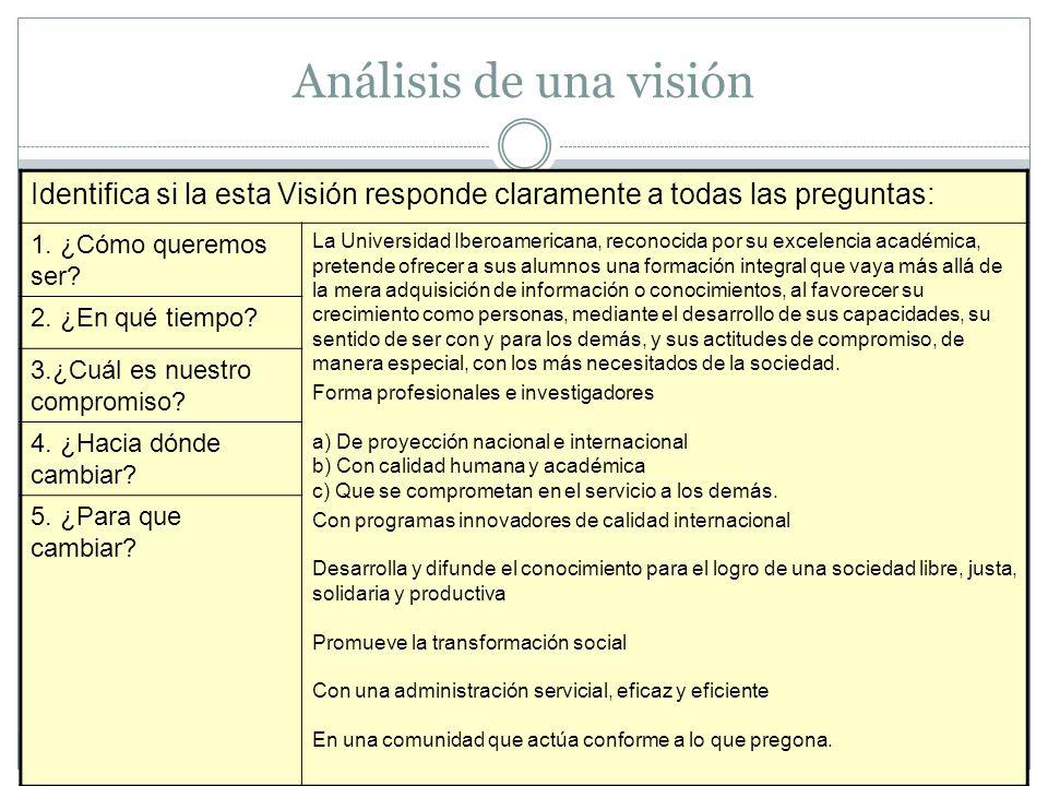 Análisis de una visión Identifica si la esta Visión responde claramente a todas las preguntas: 1. ¿Cómo queremos ser? La Universidad Iberoamericana, r