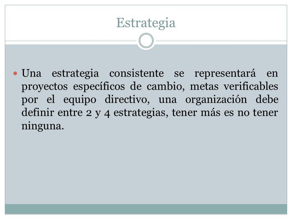 Estrategia Una estrategia consistente se representará en proyectos específicos de cambio, metas verificables por el equipo directivo, una organización debe definir entre 2 y 4 estrategias, tener más es no tener ninguna.