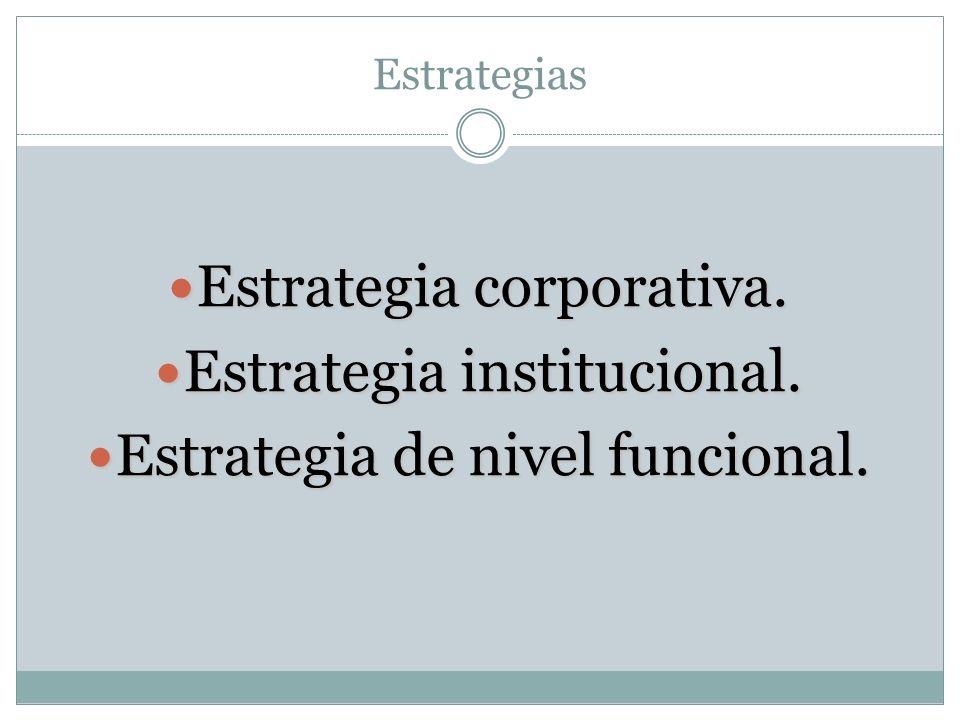 Estrategias Estrategia corporativa. Estrategia corporativa. Estrategia institucional. Estrategia institucional. Estrategia de nivel funcional. Estrate