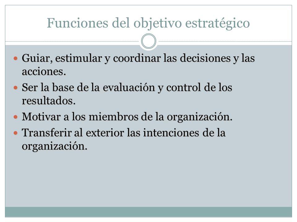 Funciones del objetivo estratégico Guiar, estimular y coordinar las decisiones y las acciones. Guiar, estimular y coordinar las decisiones y las accio