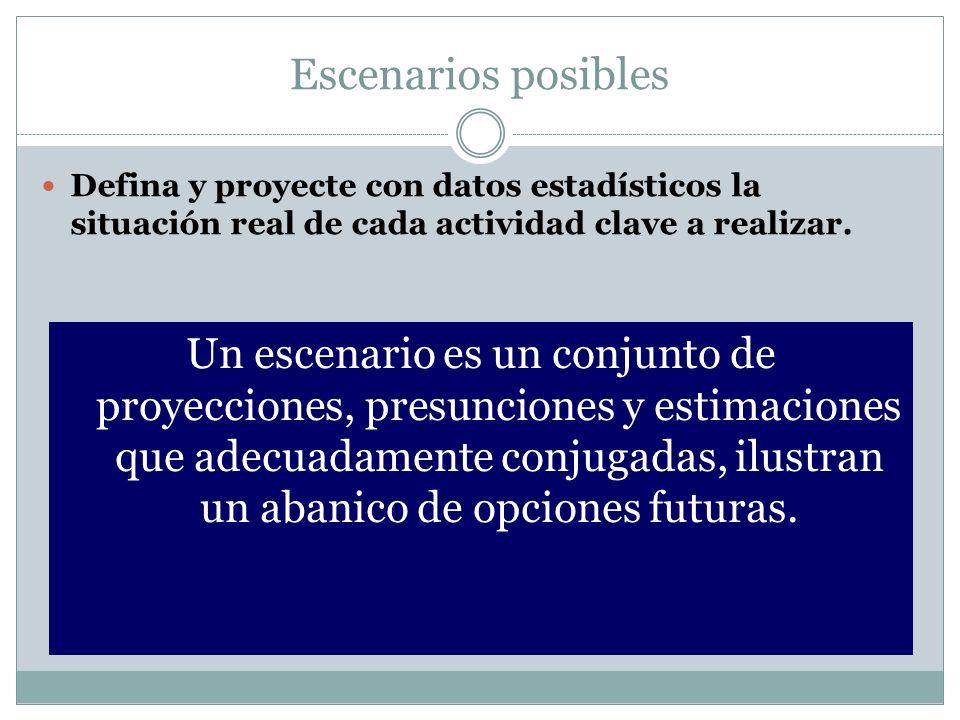 Escenarios posibles Defina y proyecte con datos estadísticos la situación real de cada actividad clave a realizar. Un escenario es un conjunto de proy