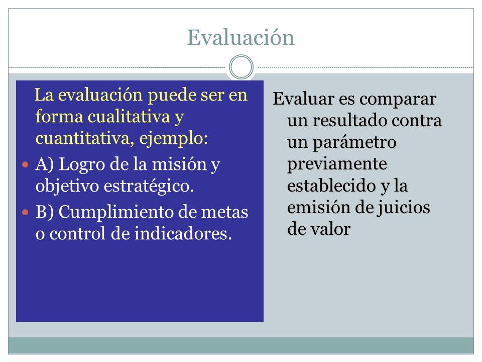 Evaluación La evaluación puede ser en forma cualitativa y cuantitativa, ejemplo: A) Logro de la misión y objetivo estratégico. B) Cumplimiento de meta