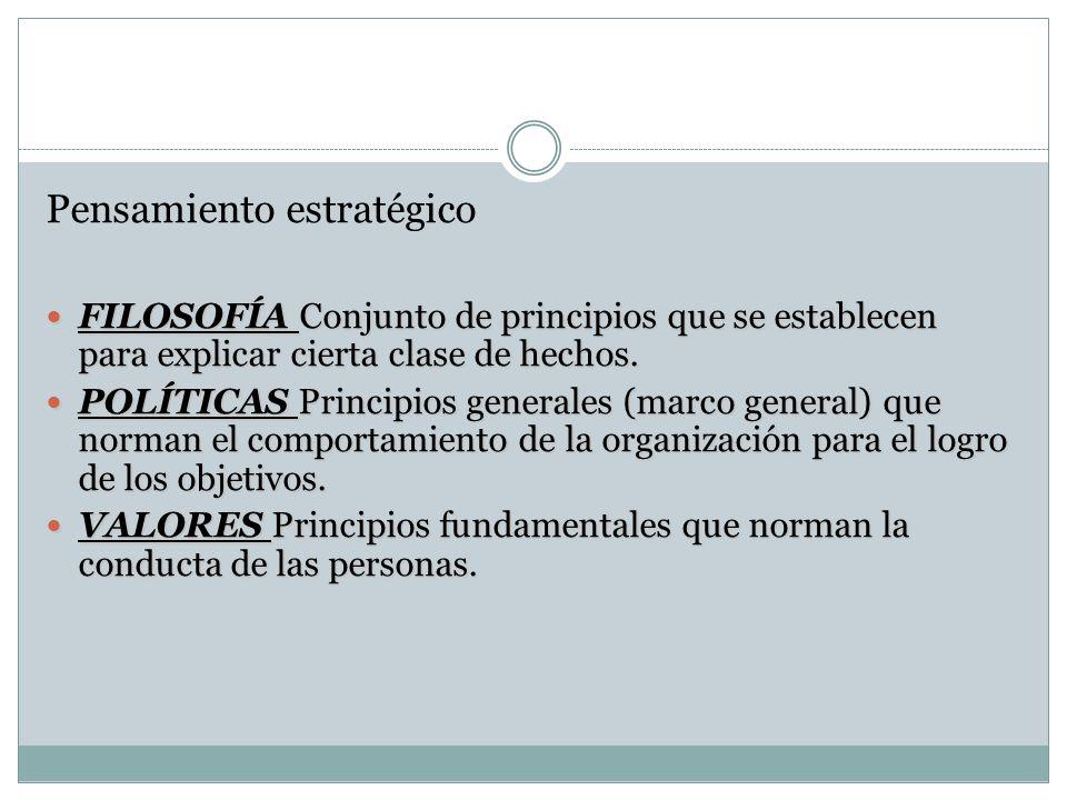 Pensamiento estratégico FILOSOFÍA Conjunto de principios que se establecen para explicar cierta clase de hechos.