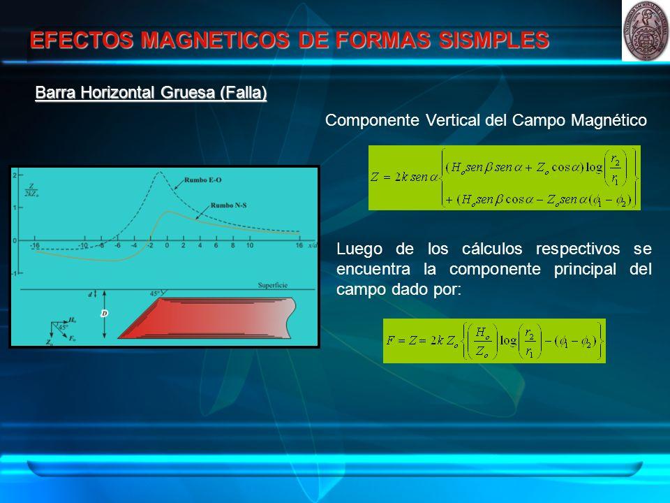 EFECTOS MAGNETICOS DE FORMAS SISMPLES Componente Vertical del Campo Magnético Barra Horizontal Gruesa (Falla) Luego de los cálculos respectivos se encuentra la componente principal del campo dado por:
