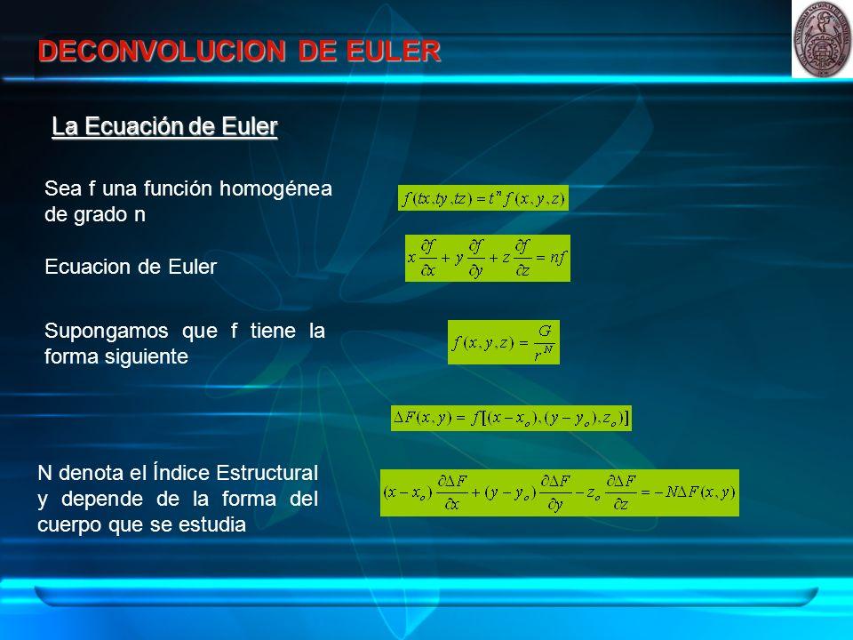 DECONVOLUCION DE EULER La Ecuación de Euler Sea f una función homogénea de grado n Supongamos que f tiene la forma siguiente Ecuacion de Euler N denota el Índice Estructural y depende de la forma del cuerpo que se estudia