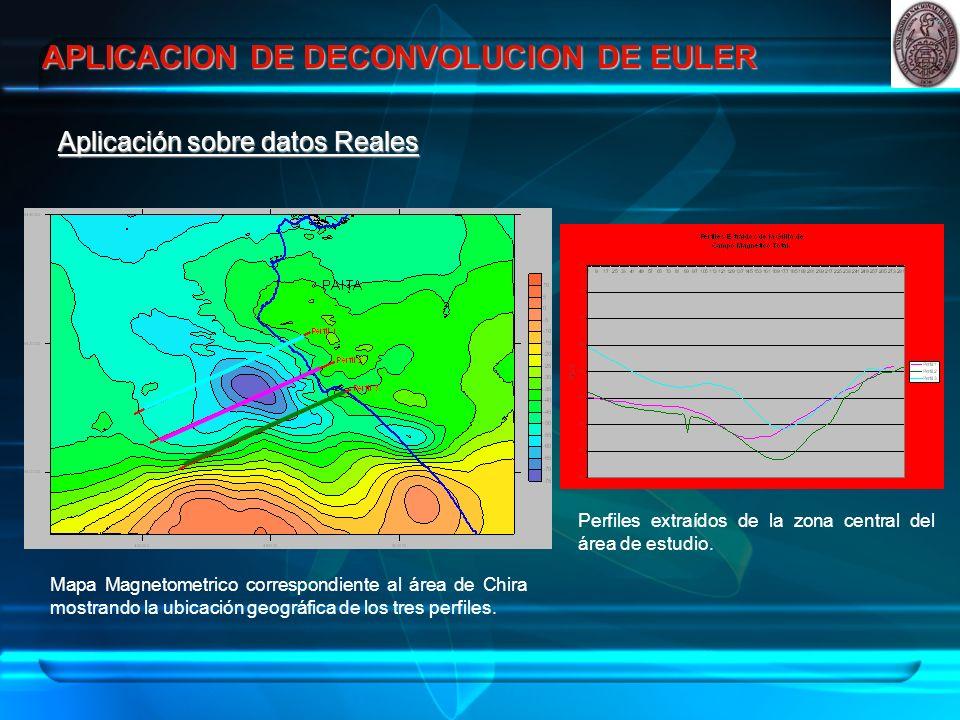 APLICACION DE DECONVOLUCION DE EULER Aplicación sobre datos Reales Mapa Magnetometrico correspondiente al área de Chira mostrando la ubicación geográfica de los tres perfiles.