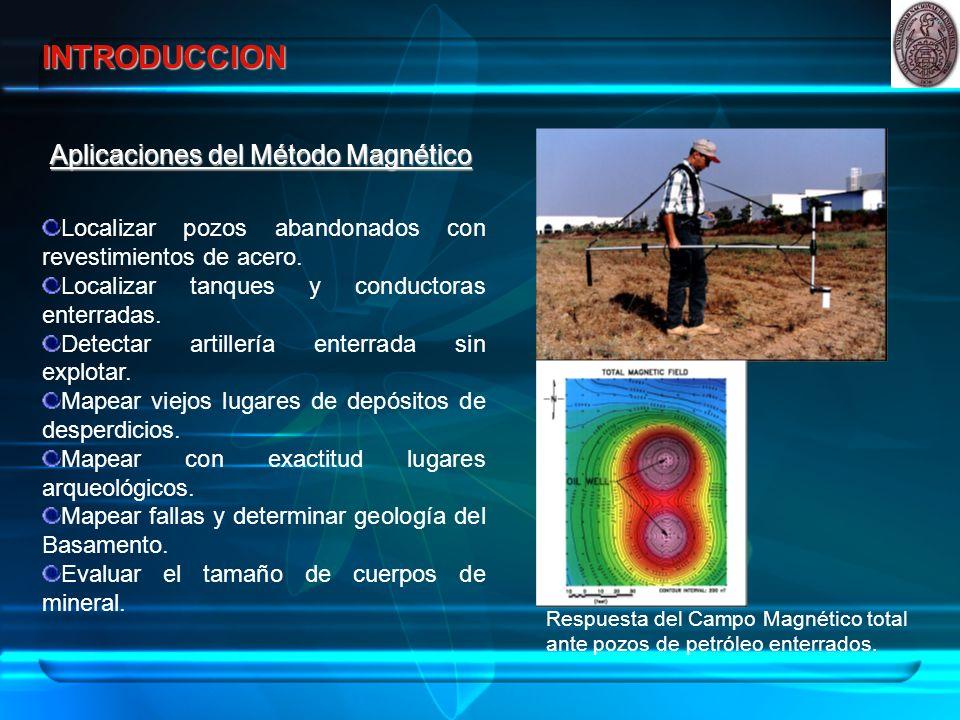 INTRODUCCION Respuesta del Campo Magnético total ante pozos de petróleo enterrados.
