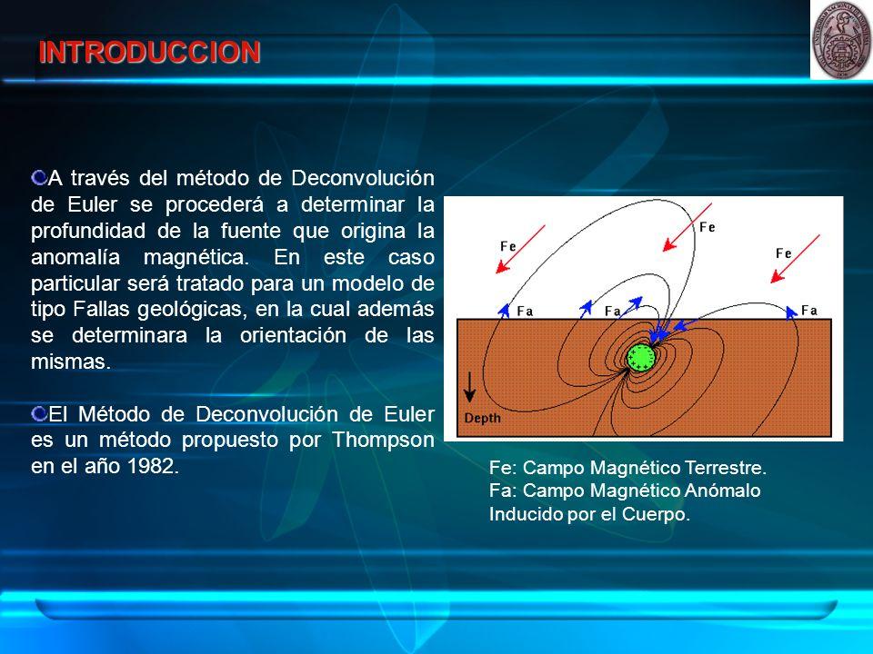 NOCIONES BASICAS DEL MAGNETISMO Intensidad de Campo Magn é tico Intensidad de Campo Magn é tico.- se define como la fuerza que ejerce un polo con carga magnética m sobre otro de carga magnética igual a 1 emu.
