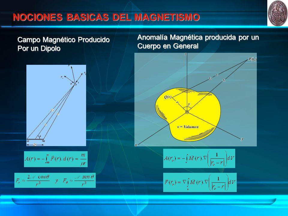 NOCIONES BASICAS DEL MAGNETISMO Anomalía Magnética producida por un Cuerpo en General Campo Magnético Producido Por un Dipolo