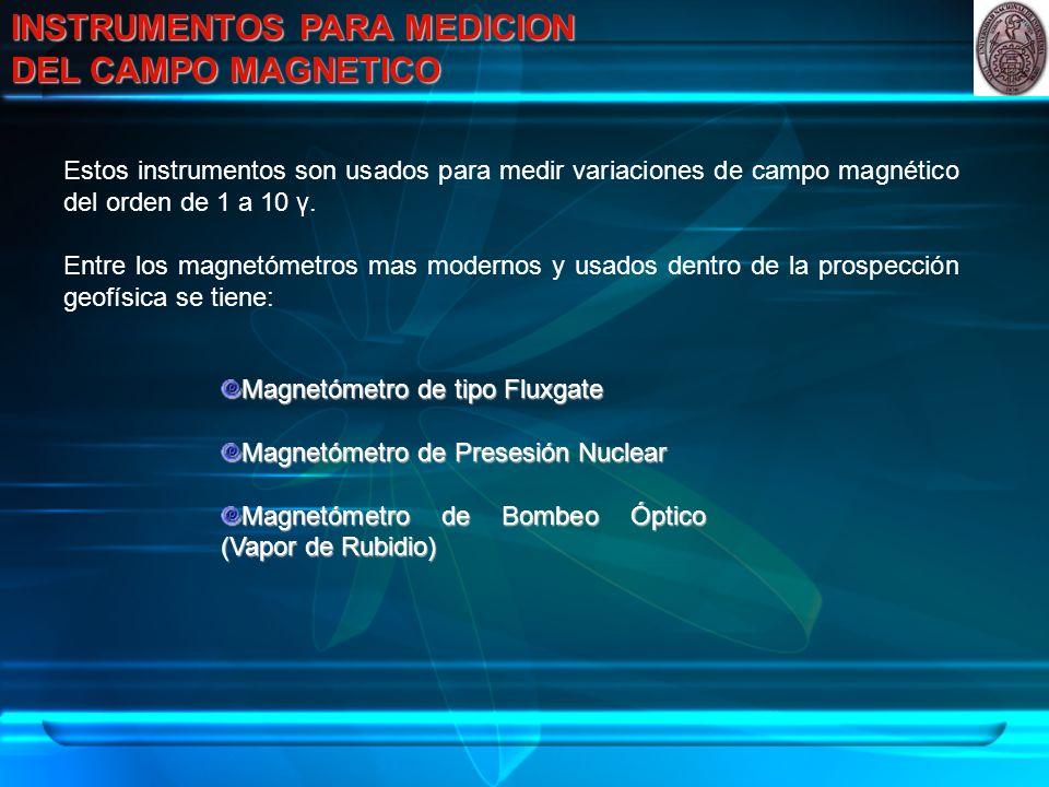 INSTRUMENTOS PARA MEDICION DEL CAMPO MAGNETICO Magnetómetro de Bombeo Óptico (Vapor de Rubidio o Cesio)