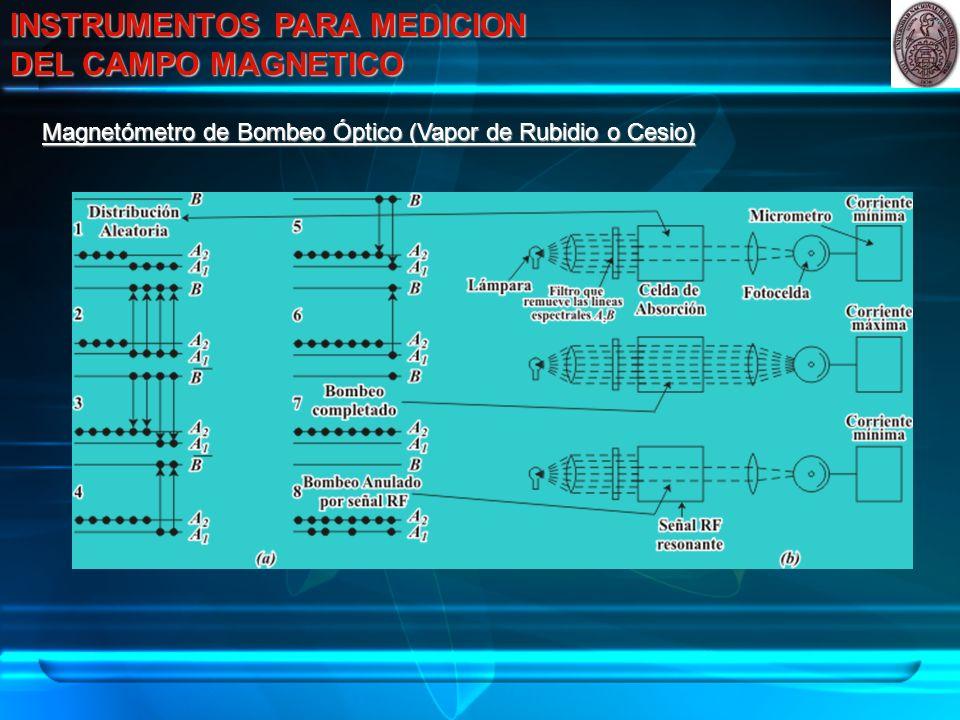 APLICACION DE DECONVOLUCION DE EULER Aplicación sobre datos Reales La empresa Petro-Tech en el año 1997 adquiere información aeromagnetometrica a lo largo de todo su bloque.
