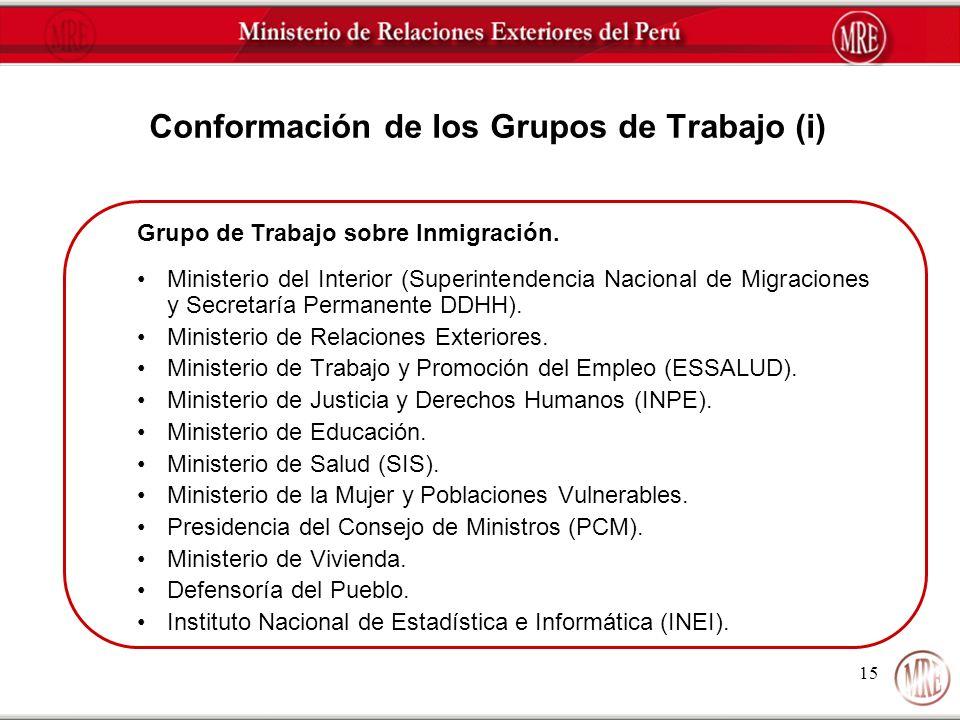 15 Conformación de los Grupos de Trabajo (i) Grupo de Trabajo sobre Inmigración. Ministerio del Interior (Superintendencia Nacional de Migraciones y S