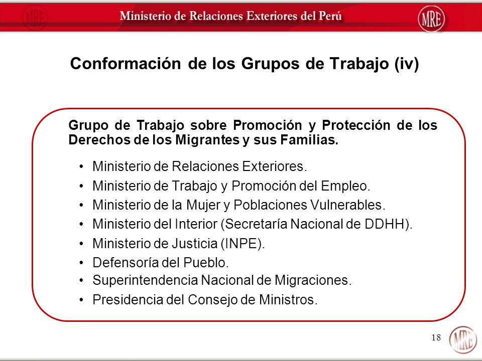 18 Conformación de los Grupos de Trabajo (iv) Grupo de Trabajo sobre Promoción y Protección de los Derechos de los Migrantes y sus Familias. Ministeri