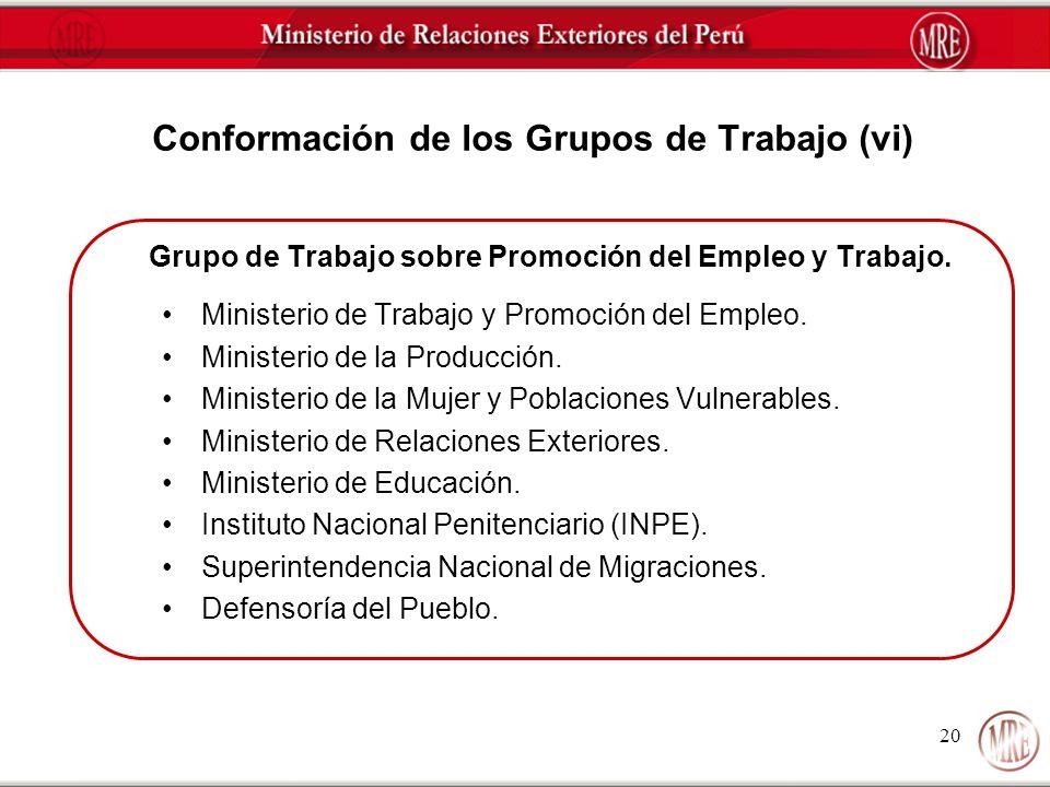 20 Conformación de los Grupos de Trabajo (vi) Grupo de Trabajo sobre Promoción del Empleo y Trabajo. Ministerio de Trabajo y Promoción del Empleo. Min