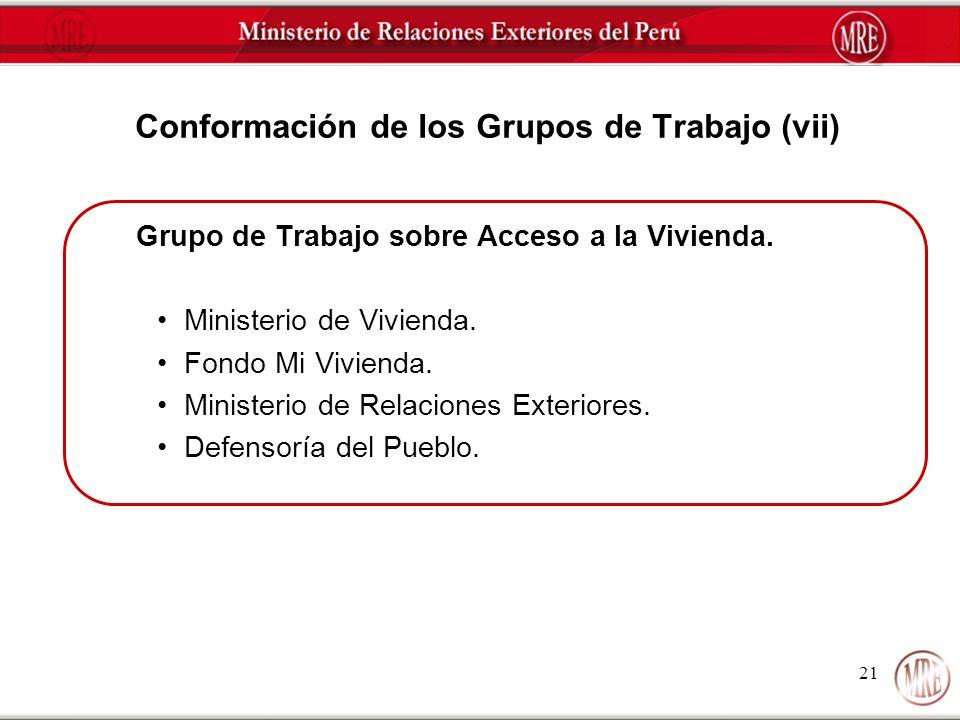 21 Conformación de los Grupos de Trabajo (vii) Grupo de Trabajo sobre Acceso a la Vivienda. Ministerio de Vivienda. Fondo Mi Vivienda. Ministerio de R