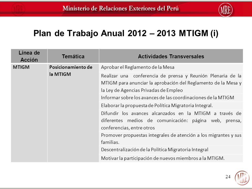 24 Plan de Trabajo Anual 2012 – 2013 MTIGM (i) Línea de Acción TemáticaActividades Transversales MTIGM Posicionamiento de la MTIGM Aprobar el Reglamen