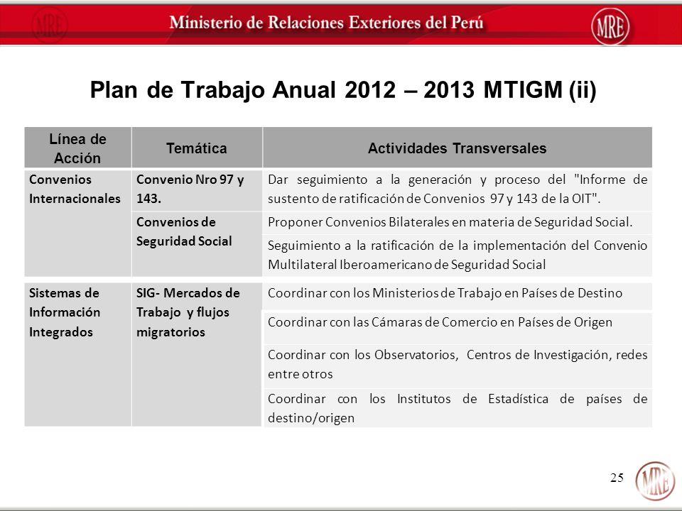 25 Plan de Trabajo Anual 2012 – 2013 MTIGM (ii) Línea de Acción TemáticaActividades Transversales Convenios Internacionales Convenio Nro 97 y 143. Dar