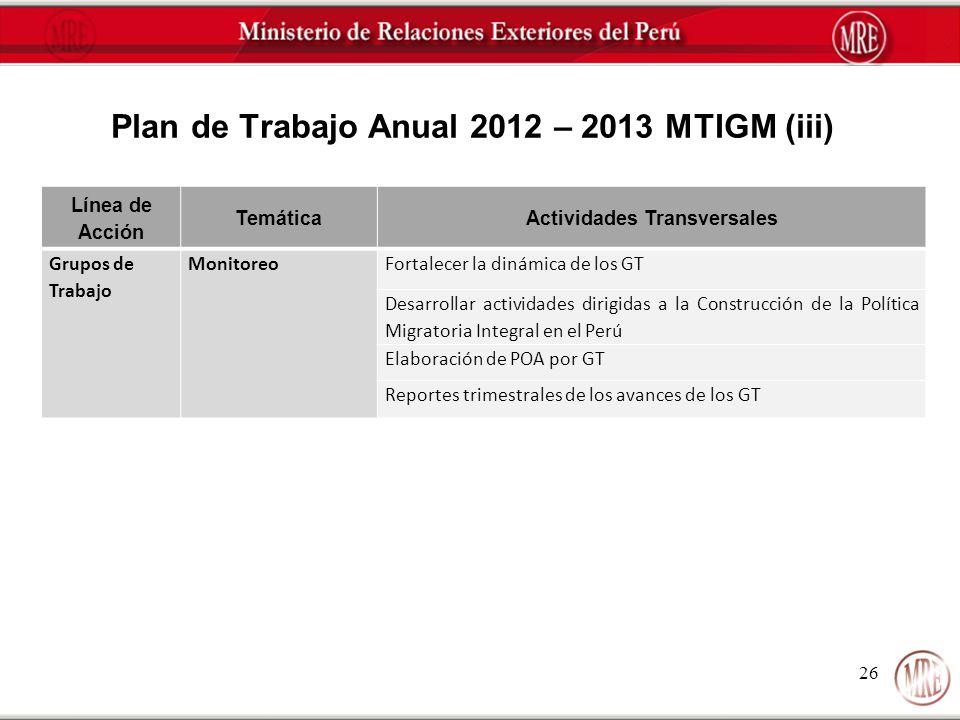 26 Plan de Trabajo Anual 2012 – 2013 MTIGM (iii) Línea de Acción TemáticaActividades Transversales Grupos de Trabajo MonitoreoFortalecer la dinámica d