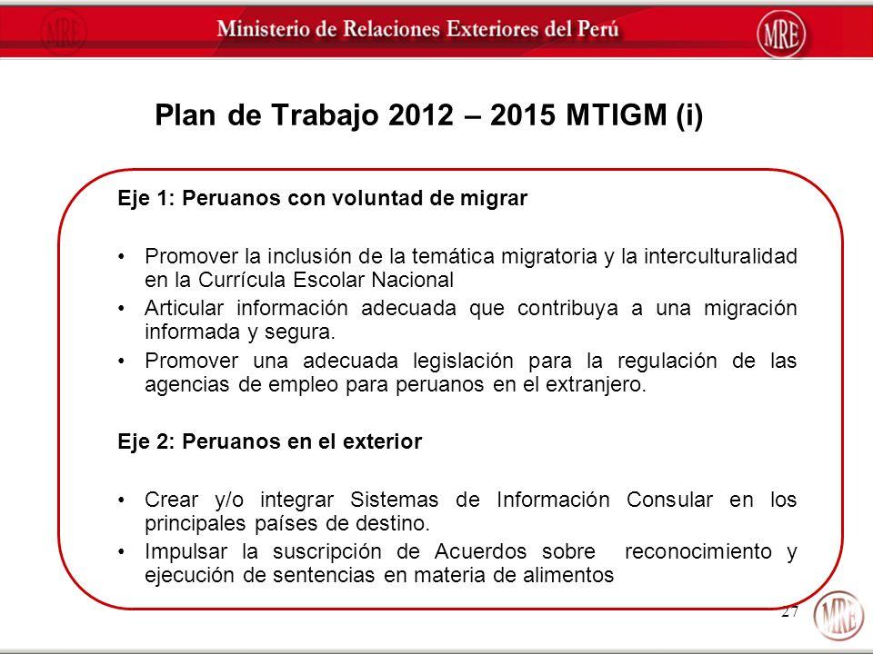 27 Plan de Trabajo 2012 – 2015 MTIGM (i) Eje 1: Peruanos con voluntad de migrar Promover la inclusión de la temática migratoria y la interculturalidad