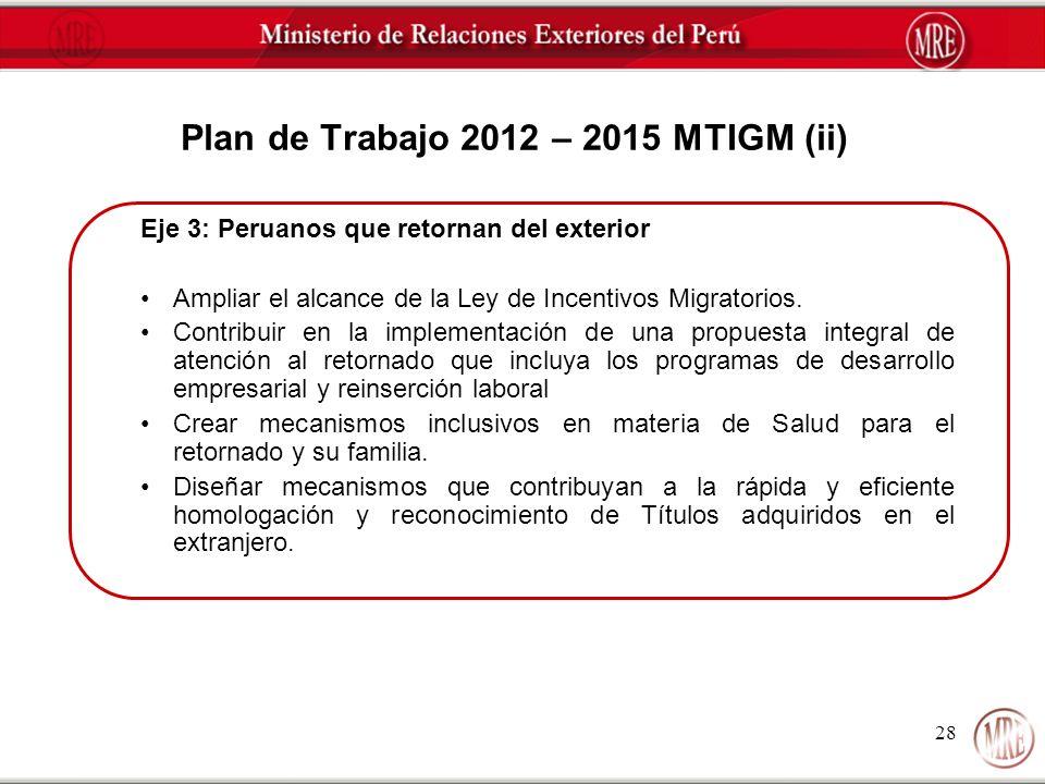 28 Plan de Trabajo 2012 – 2015 MTIGM (ii) Eje 3: Peruanos que retornan del exterior Ampliar el alcance de la Ley de Incentivos Migratorios. Contribuir