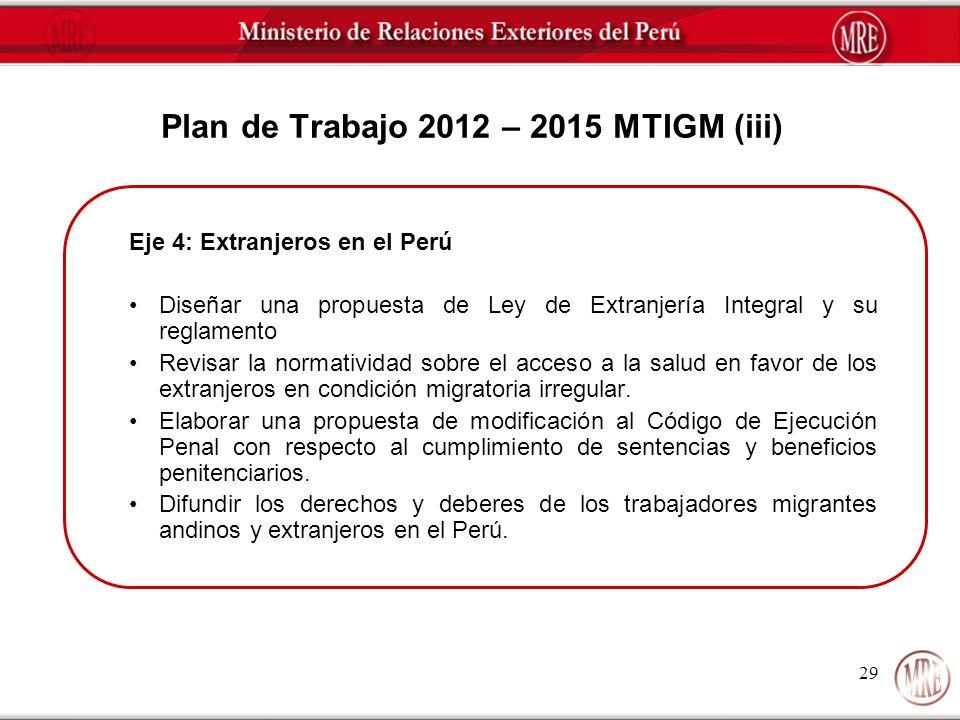 29 Plan de Trabajo 2012 – 2015 MTIGM (iii) Eje 4: Extranjeros en el Perú Diseñar una propuesta de Ley de Extranjería Integral y su reglamento Revisar