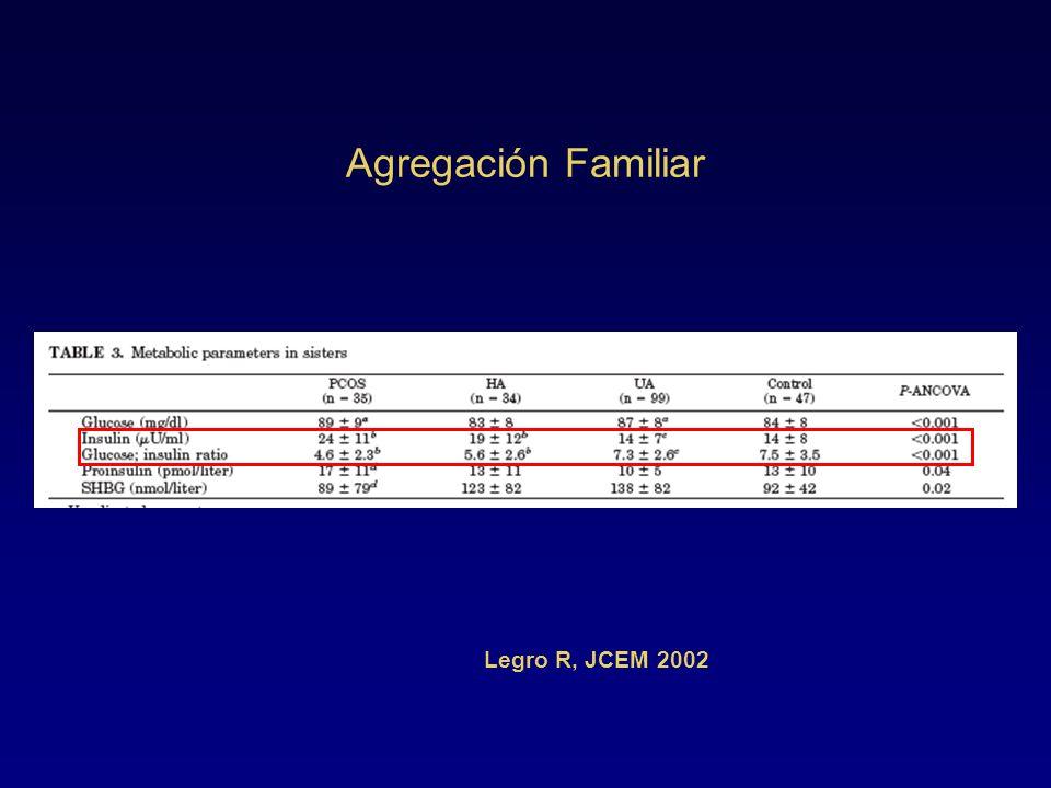 Agregación Familiar Legro R, JCEM 2002