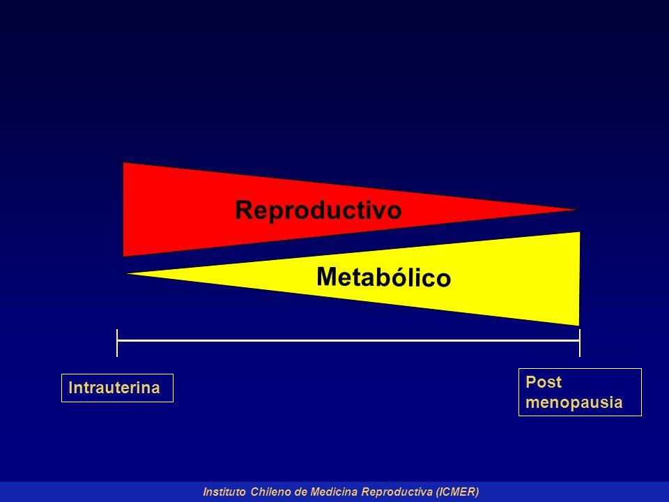 Instituto Chileno de Medicina Reproductiva (ICMER) Reproductivo Metabólico Intrauterina Post menopausia
