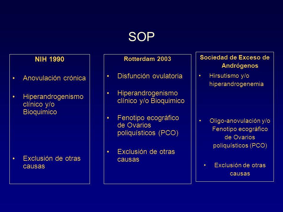 SOP NIH 1990 Anovulación crónica Hiperandrogenismo clínico y/o Bioquimico Exclusión de otras causas Rotterdam 2003 Disfunción ovulatoria Hiperandrogen