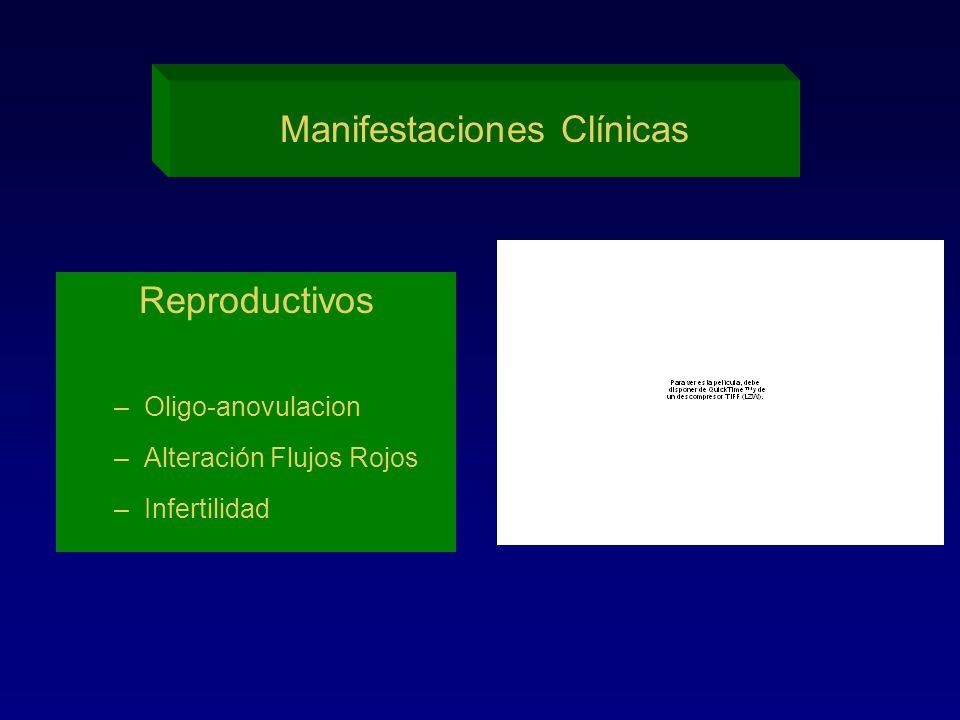 Manifestaciones Clínicas Reproductivos –Oligo-anovulacion –Alteración Flujos Rojos –Infertilidad